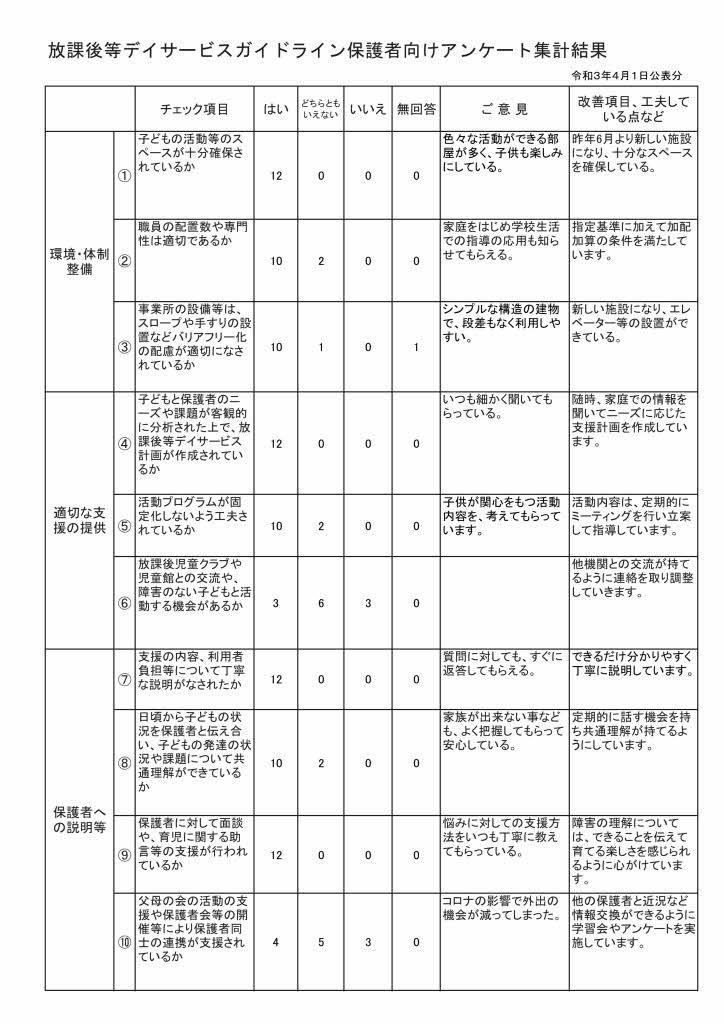 2021年4月ガイドライン保護者集_page001